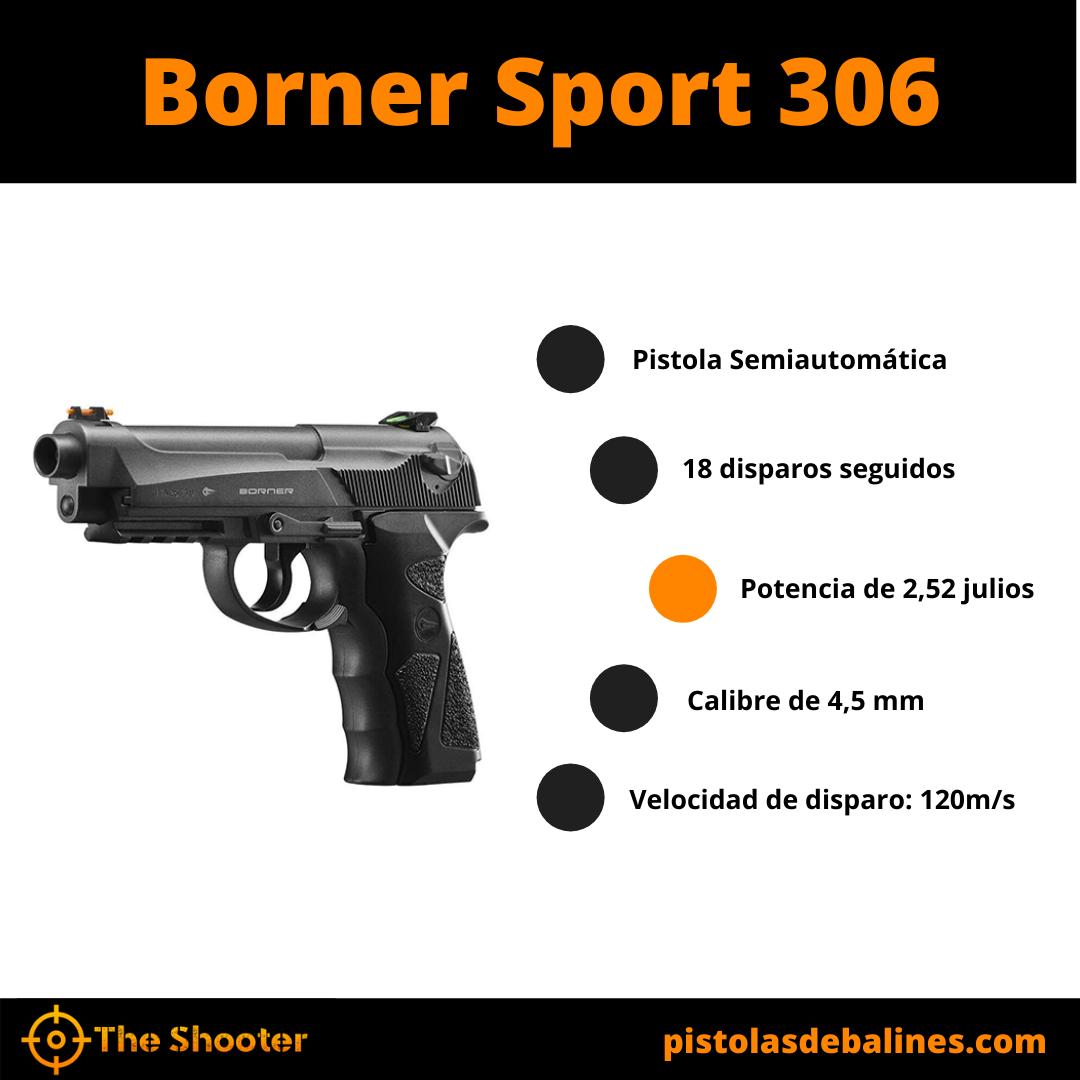 Borner 306 Sport